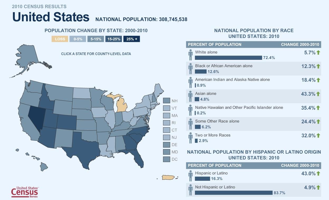 united states population in 2016 population fun. Black Bedroom Furniture Sets. Home Design Ideas